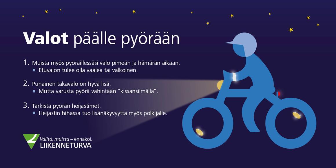 Pyöräilijöistä Joka Toinen Polkee Pimeänä